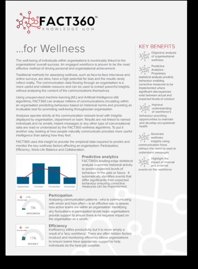 FACT360 For-Wellness
