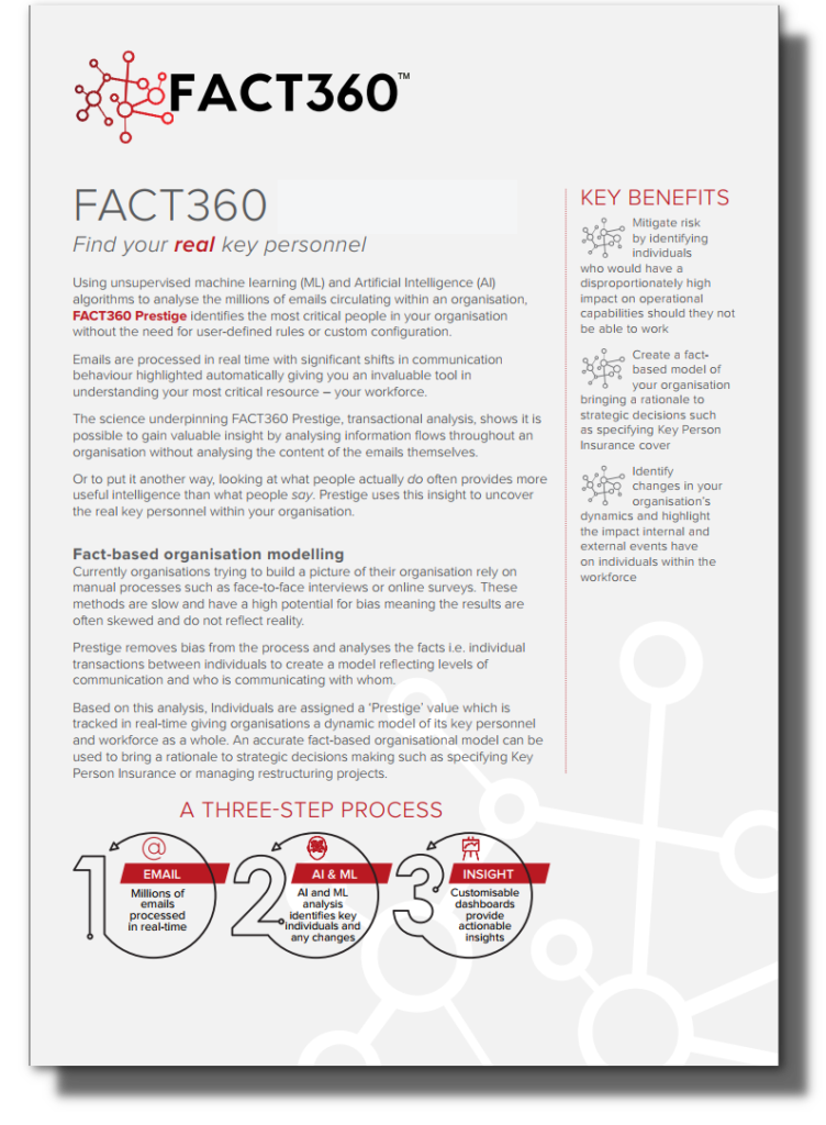 FACT360 for HR